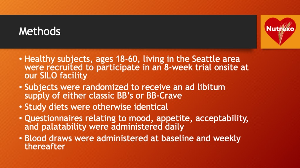 Methods. Healthy subjects, ages 18-60, living in the Seattle area were recruited to participate in an 8-week trial onsite at our SILO facility. Subjects were randomized to receive an ad libitum supply of either classic BB's or BB-Crave. Study diets were otherwise identical. Questionnaires relating to mood, appetite, acceptability, and palatability were administered daily. Blood draws were administered at baseline and weekly thereafter.